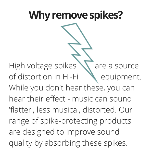Why remove spikes?